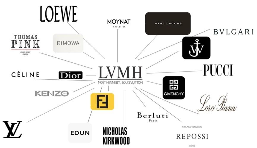 LVMH rachète Tiffany pour 14.7 milliards